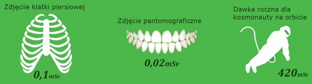 Dental Medicenter KLP - pantomogram - kosmonauta